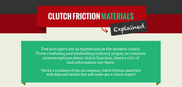 thumbnail of clutch friction material infographic